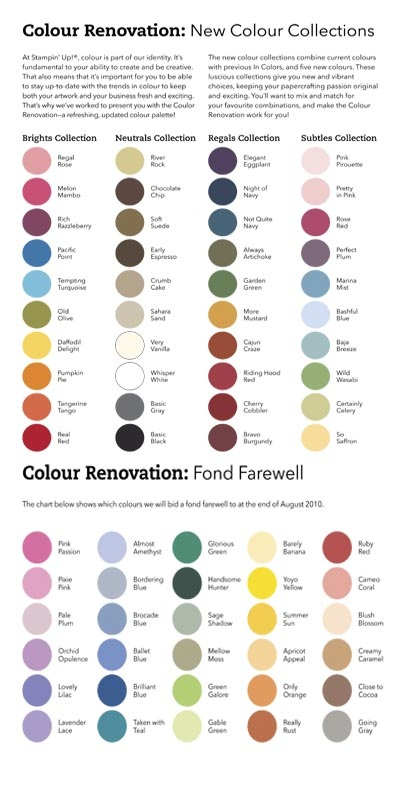 Colour Renovation & Fond Farewell